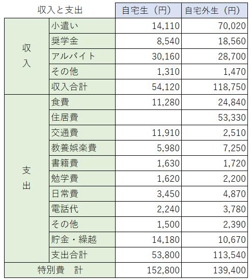 収入と支出.PNG